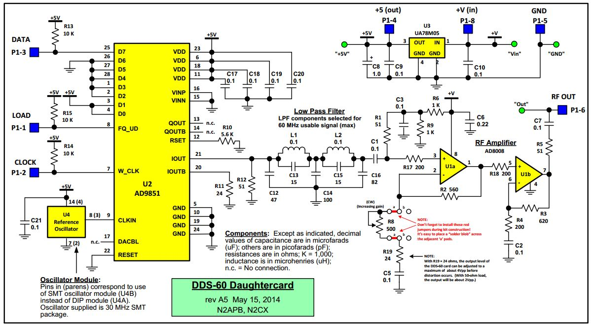 Dds 60 Kit From The Amqrp Click Here For A Pdf Version Of Theschematic